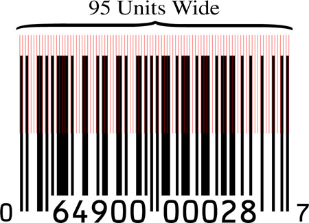 Barcode Tattoo Guide by Scott Blake
